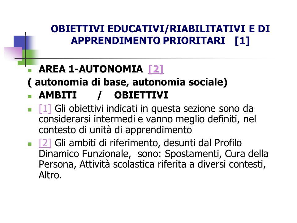 OBIETTIVI EDUCATIVI/RIABILITATIVI E DI APPRENDIMENTO PRIORITARI [1]